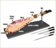 Cortar jamón Ibérico, jamonero, tabla de corte, Con un cuchillo de hoja ancha, cuchillo jamonero, jamón, lonchas finas, navidades, celebraciones, producto gourmet, dieta mediterránea, hueso del jamón, bellota, jamón de bellota, maridaje gourmet y más, comer sano, comer bien