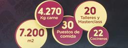 Meat Carnival,Steak Tartare, cerveza Amstel, bodegasMurviedro, bodegas Vegamar, bodegas Vicente Gandia, bodega La Piel de la Vid, Beronia, Gin City-Ron Boca, Bulleit Bourbon, Whisky Nomad, Refrescos Organics ,Fuente primavera,Cafés Granell,Gremio de Carniceros, Corderex , Varea Burguer,Sucar, Fooc- Manuel Alonso, Malabar, Platero Utopic Food, Doña Petrona Martín el Humano, Coco Pazo I, Coco Pazo II, Taquería La Llorona , Honoo,diferentes tipos de carne y elaboraciones,gastronomía de la carne,amantes de la carne,La Marina real,alimentación ecológica, alimentacion saludable, alimentación, Aperitivo en Valencia, aperitivo, cocina casera, cocina de mercado, cocina mediterránea, cocina de vanguardia, cocina tradicional, cocina, comer bien en valencia, comer bien, comer en Valencia, comer pinchos en valencia, comer, comida buena en Valencia, Comunidad valenciana, dieta mediterránea, donde comer en valencia, Donde tomar el Aperitivo en Valencia, el mejor arroz de Valencia, Espacio gastronomico en Valencia, Espacio Gastronomico, evento gastronómico, experiencia gastronómica, foodies, gastronomía valenciana, Gastronomia, gourmet, hostelería en Valencia, maridaje gourmet y mas, maridaje gourmet, maridaje, maridar, oferta gastronomica en Valencia, oferta gastronómica, Producto de mercado de temporada, producto de mercado, producto de temporada, Producto natural, productos de temporada, que comer en valencia, restaurant, restaurante , restaurante en Valencia, Restaurante gastronómico, restaurantes en valencia, restaurantes Valencianos, salir en Valencia, salir por Valencia, tomar pinchos en Valencia, Valencia,